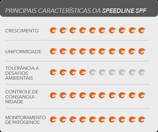 Linha SpeedLine - Crescimento Rápido - Pós Larvas Camarão Marinho